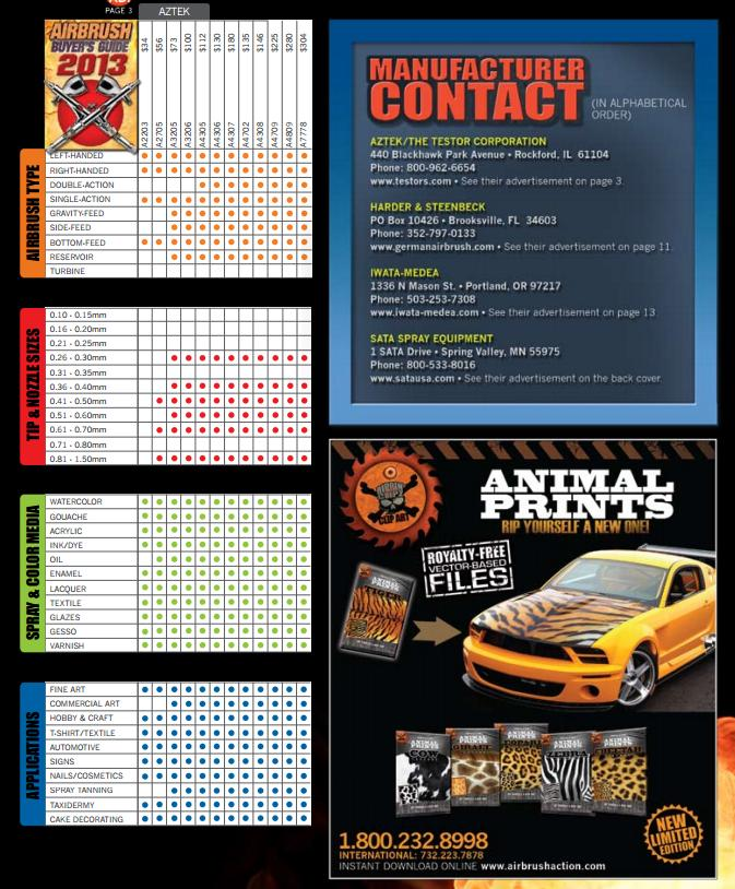 airbrushbuyerguides2013-aztek